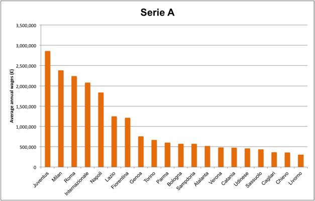 GSSS 2015 Serie A